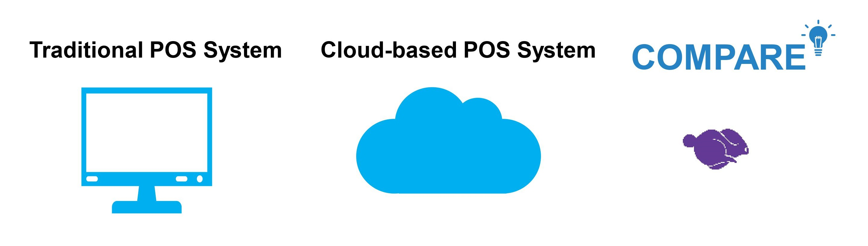Compare Traditional POS and Cloud-Based POS